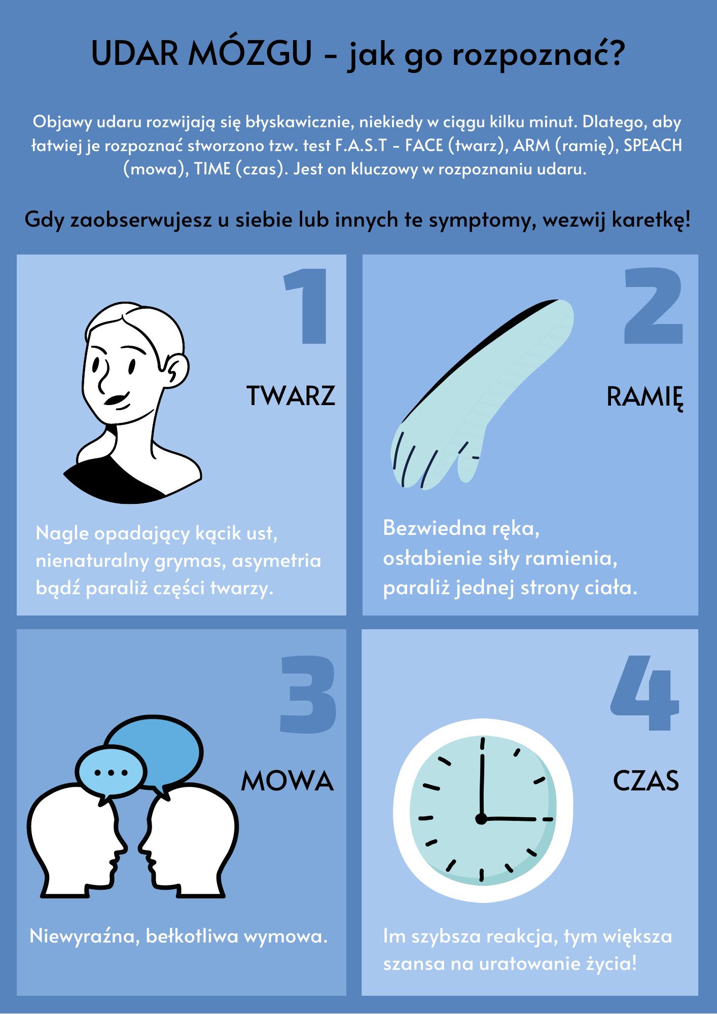 Udar mózgu – co trzeba wiedzieć:  Spastyczność poudarowa, czyli jak odzyskać sprawność po udarze